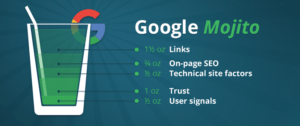 on page seo services rownnmi marketing